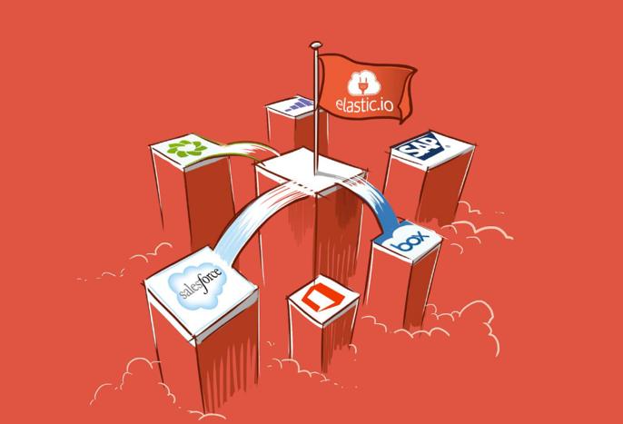 SaleSphere nutzt Vorteile durch Integration von Drittsystemen mit elastic.io