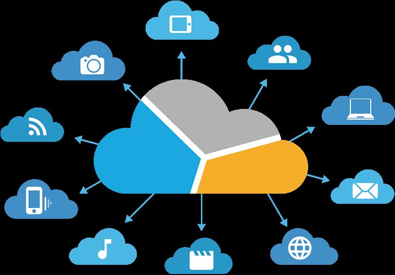 SaleSphere Cloud